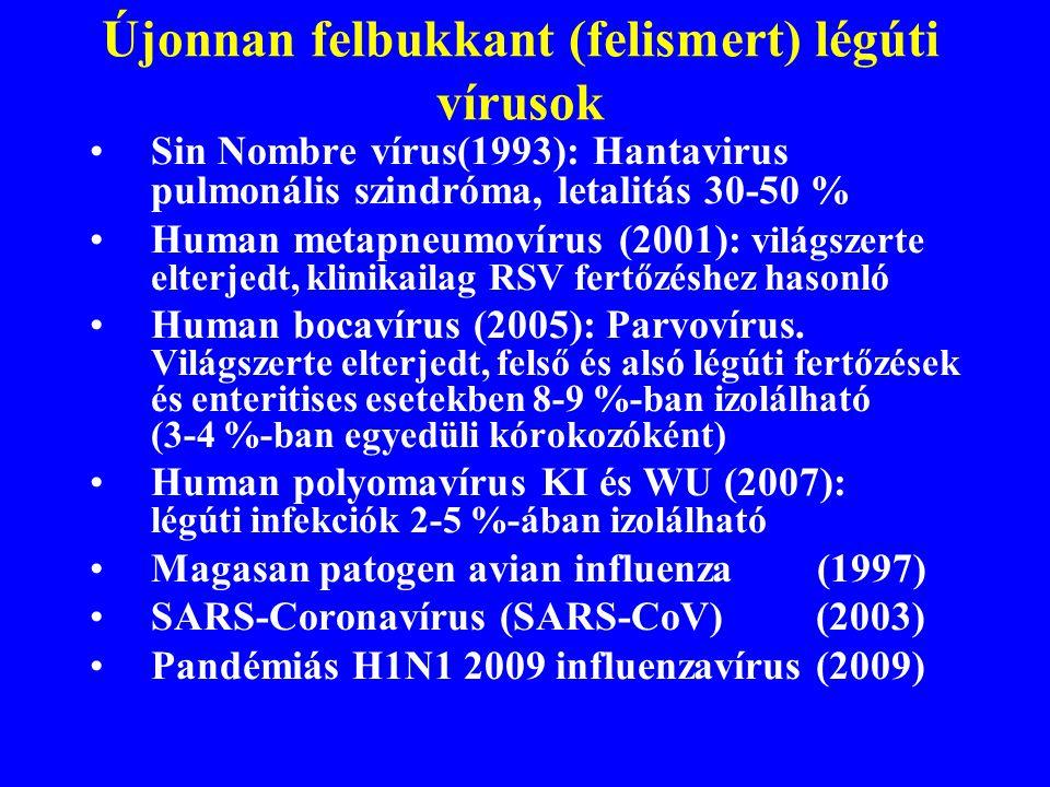 Újonnan felbukkant (felismert) légúti vírusok