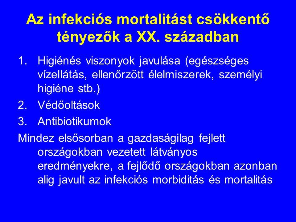 Az infekciós mortalitást csökkentő tényezők a XX. században