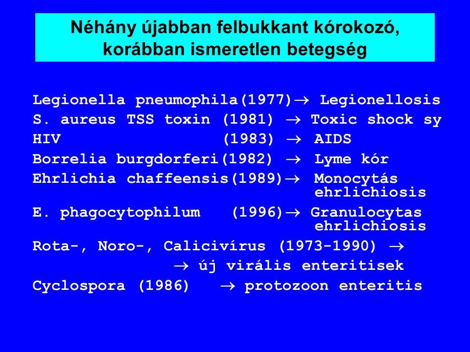 Néhány újabban felbukkant kórokozó, korábban ismeretlen betegség