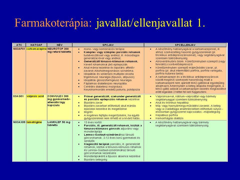 Farmakoterápia: javallat/ellenjavallat 1.