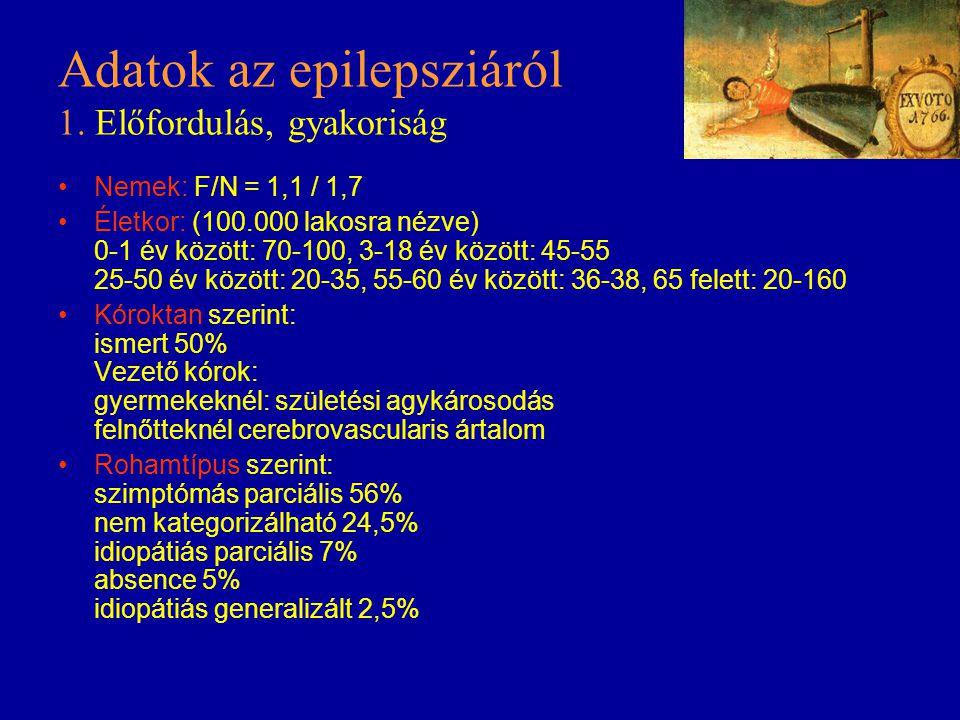 Adatok az epilepsziáról 1. Előfordulás, gyakoriság