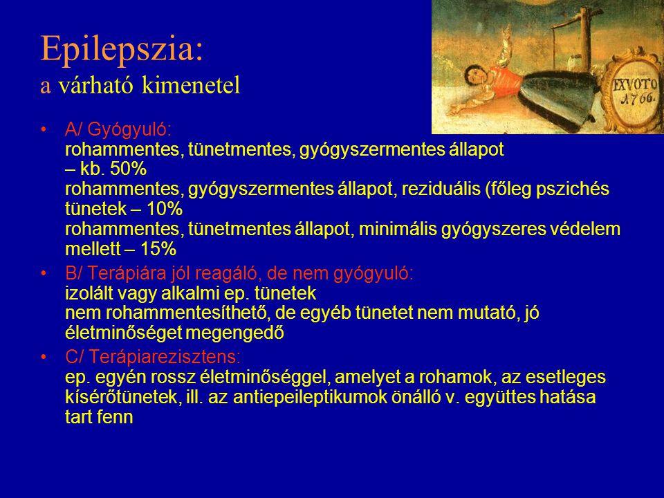 Epilepszia: a várható kimenetel
