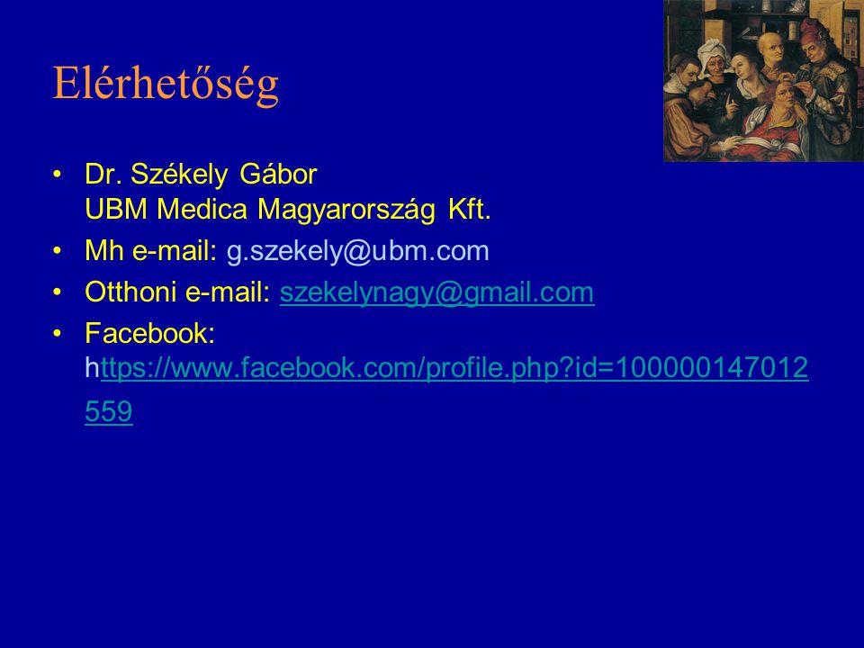 Elérhetőség Dr. Székely Gábor UBM Medica Magyarország Kft.