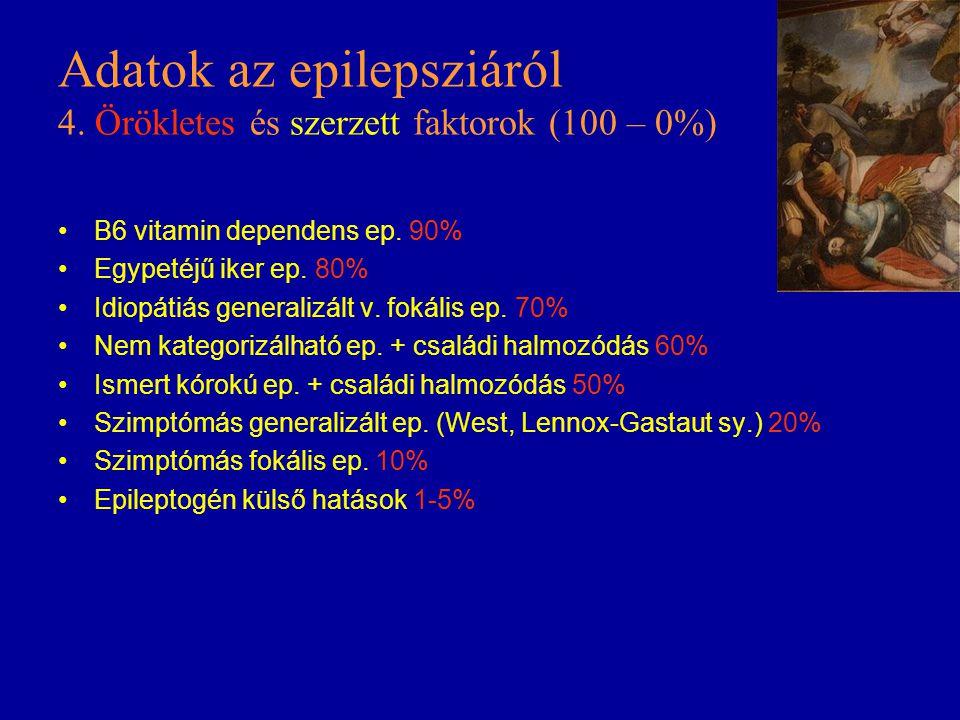 Adatok az epilepsziáról 4. Örökletes és szerzett faktorok (100 – 0%)