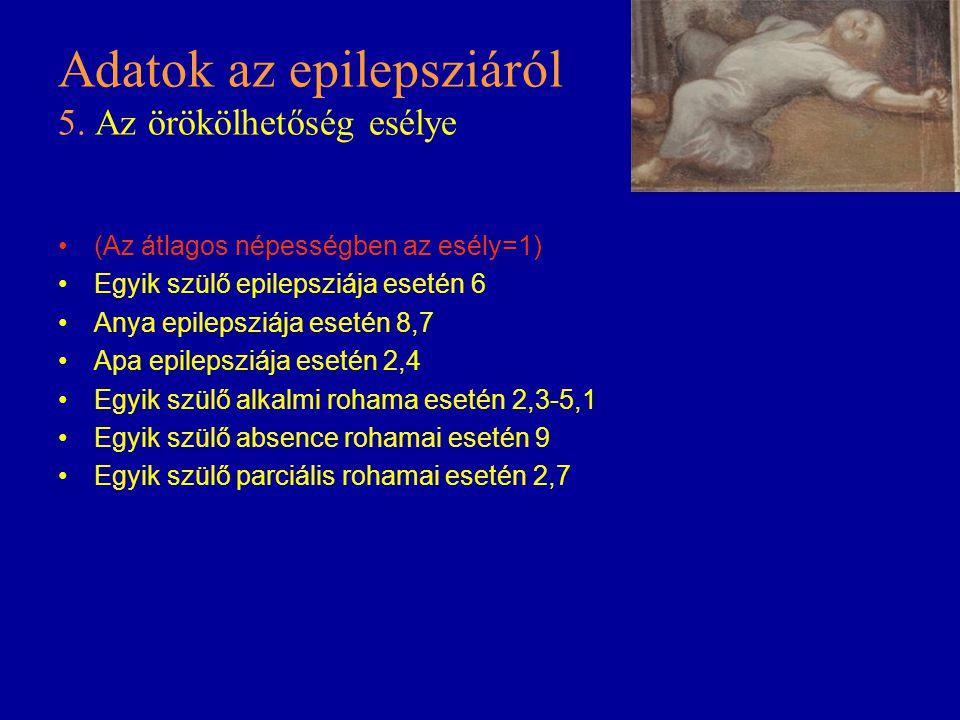 Adatok az epilepsziáról 5. Az örökölhetőség esélye