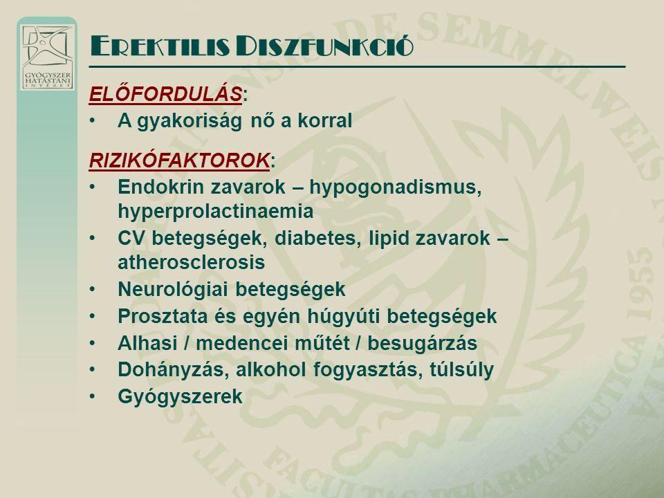 EREKTILIS DISZFUNKCIÓ