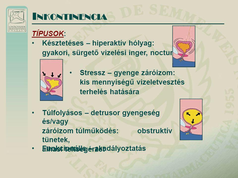 INKONTINENCIA TÍPUSOK: Késztetéses – hiperaktív hólyag:
