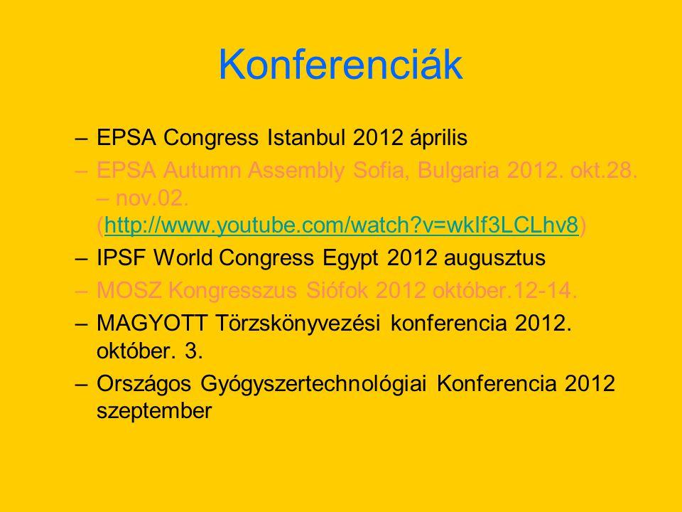 Konferenciák EPSA Congress Istanbul 2012 április