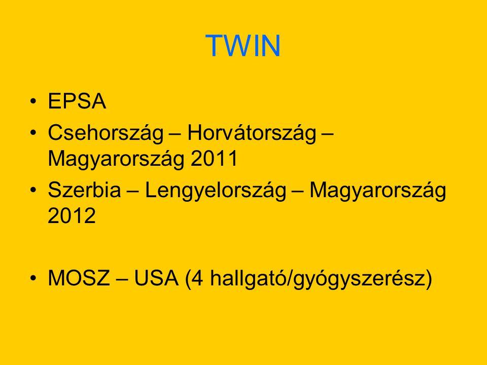 TWIN EPSA Csehország – Horvátország – Magyarország 2011