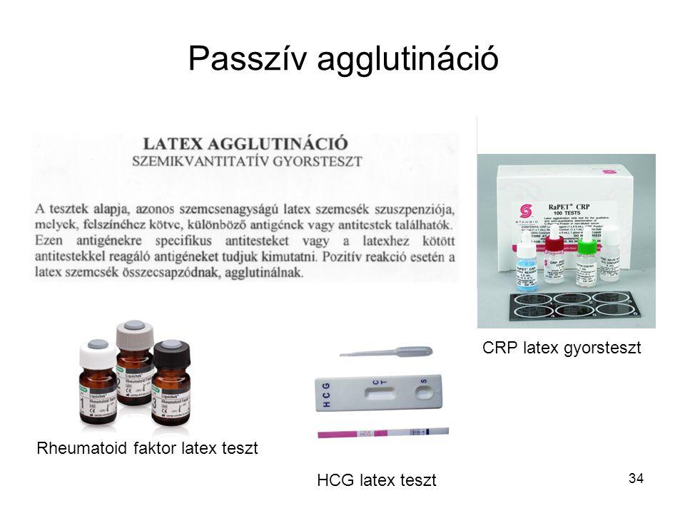 Passzív agglutináció CRP latex gyorsteszt