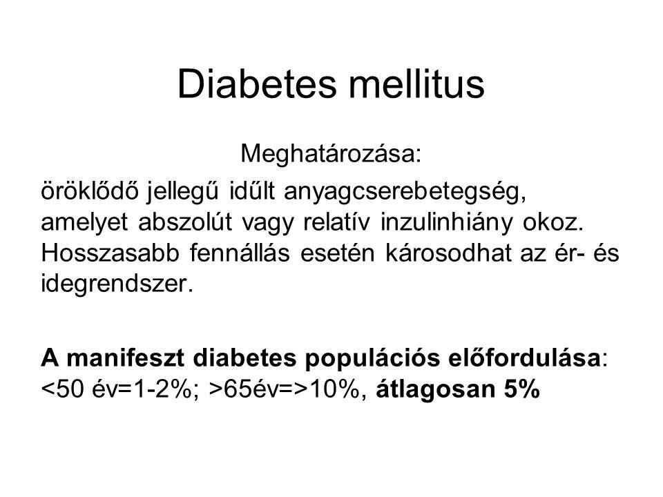 Diabetes mellitus Meghatározása: