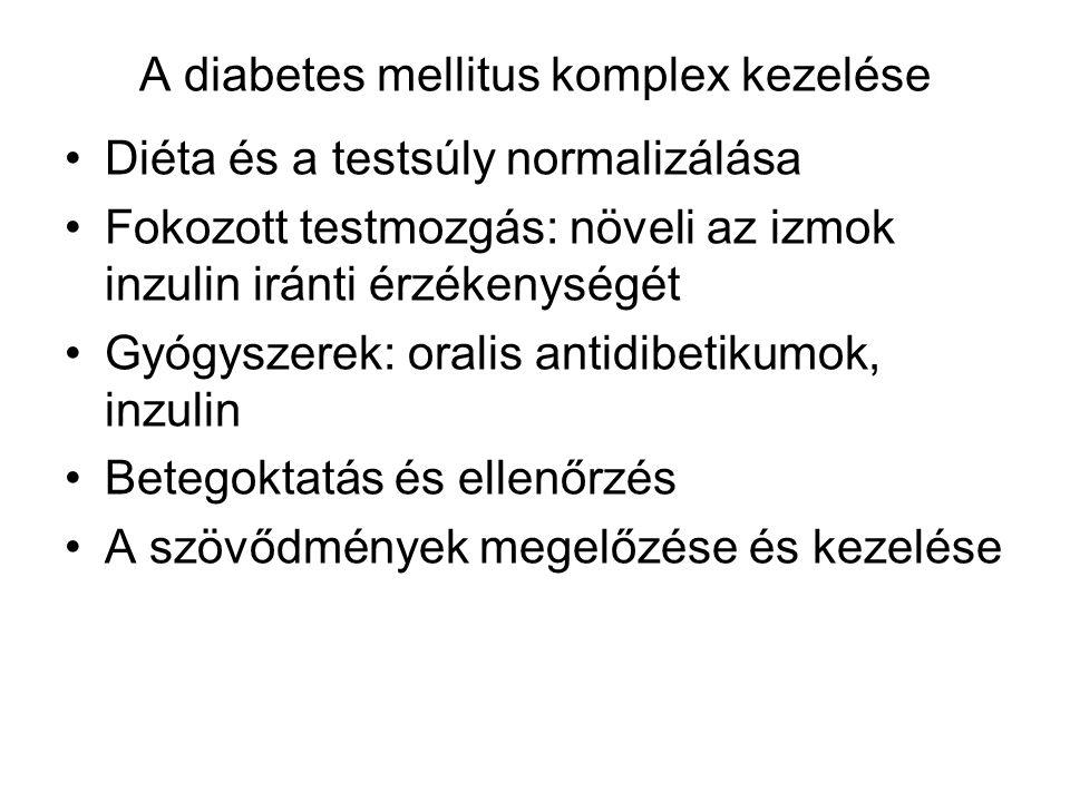 A diabetes mellitus komplex kezelése