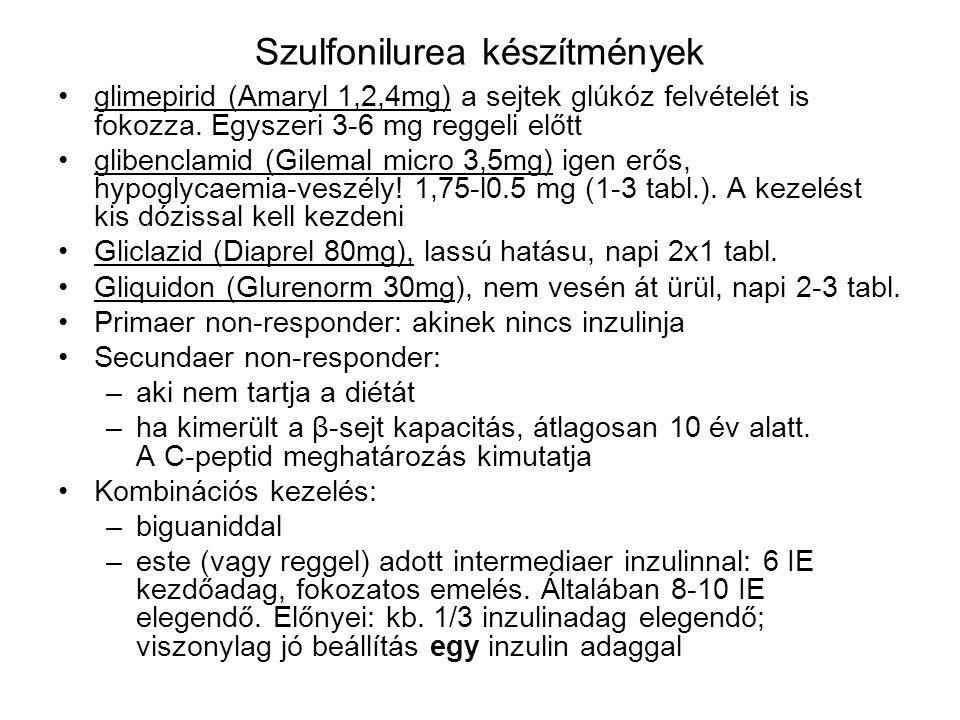 Szulfonilurea készítmények