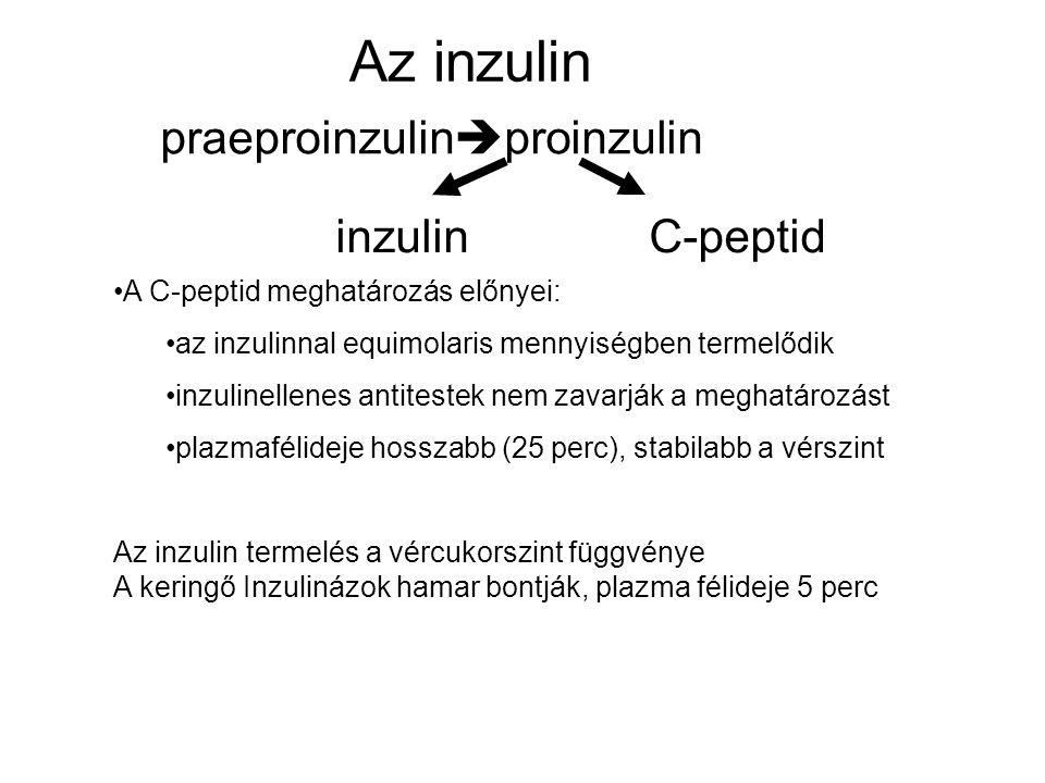 Az inzulin praeproinzulinproinzulin inzulin C-peptid