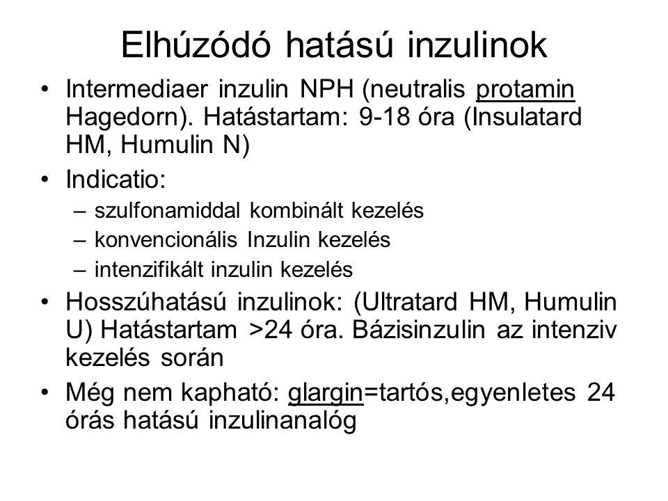 Elhúzódó hatású inzulinok