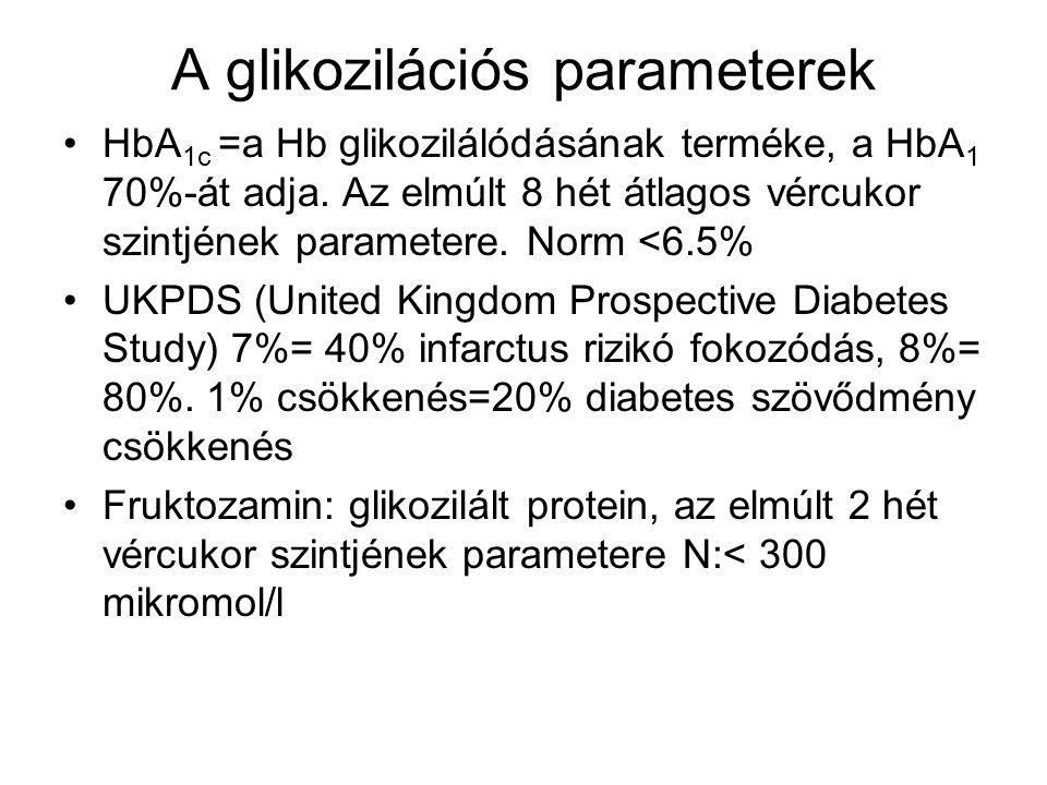 A glikozilációs parameterek