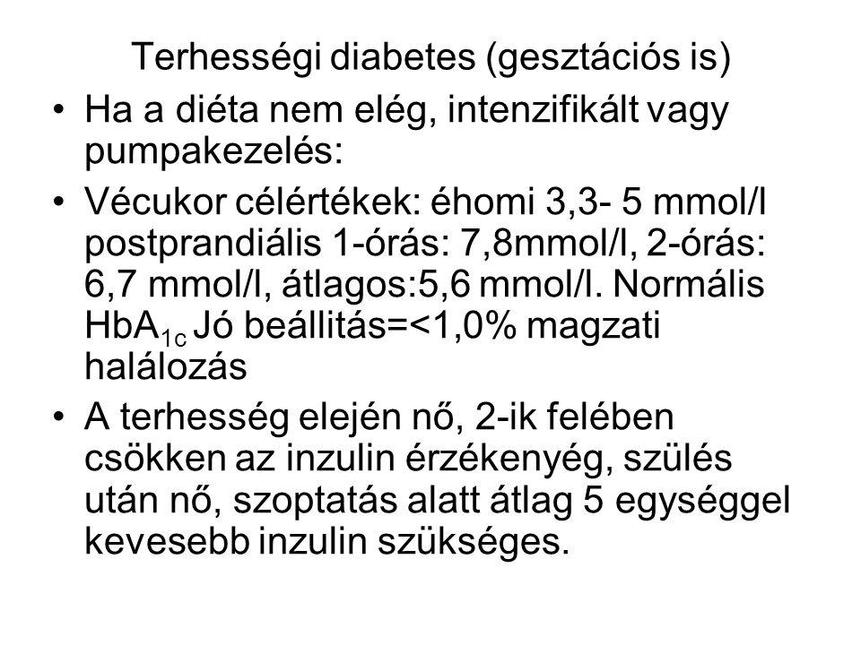Terhességi diabetes (gesztációs is)