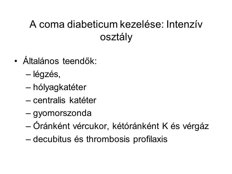 A coma diabeticum kezelése: Intenzív osztály