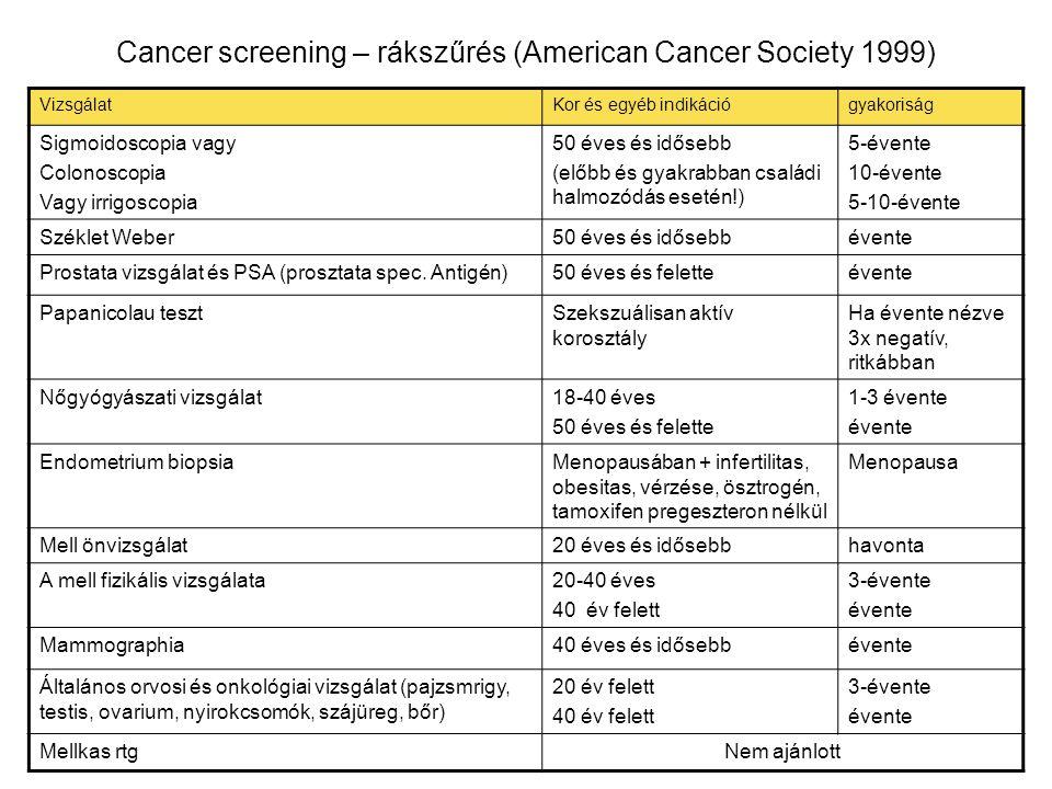 Cancer screening – rákszűrés (American Cancer Society 1999)
