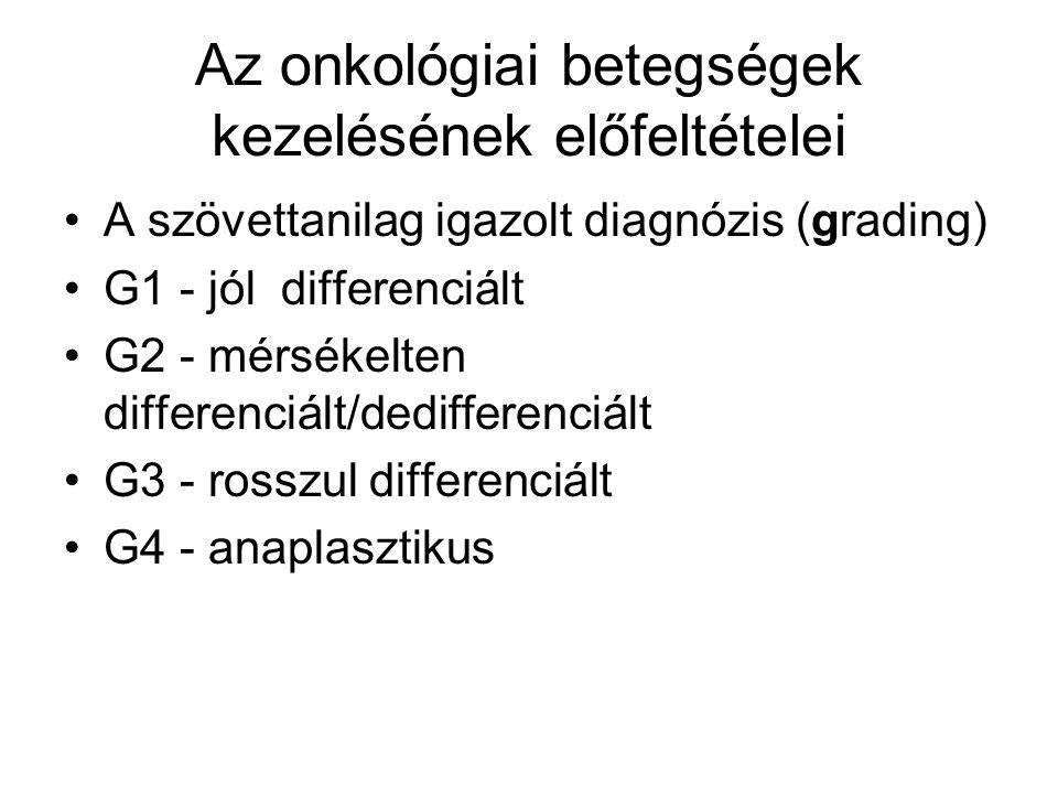 Az onkológiai betegségek kezelésének előfeltételei