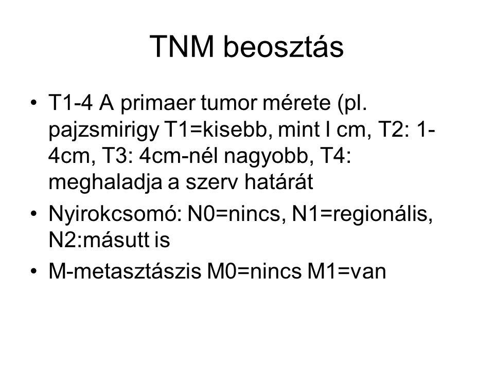 TNM beosztás T1-4 A primaer tumor mérete (pl. pajzsmirigy T1=kisebb, mint l cm, T2: 1-4cm, T3: 4cm-nél nagyobb, T4: meghaladja a szerv határát.