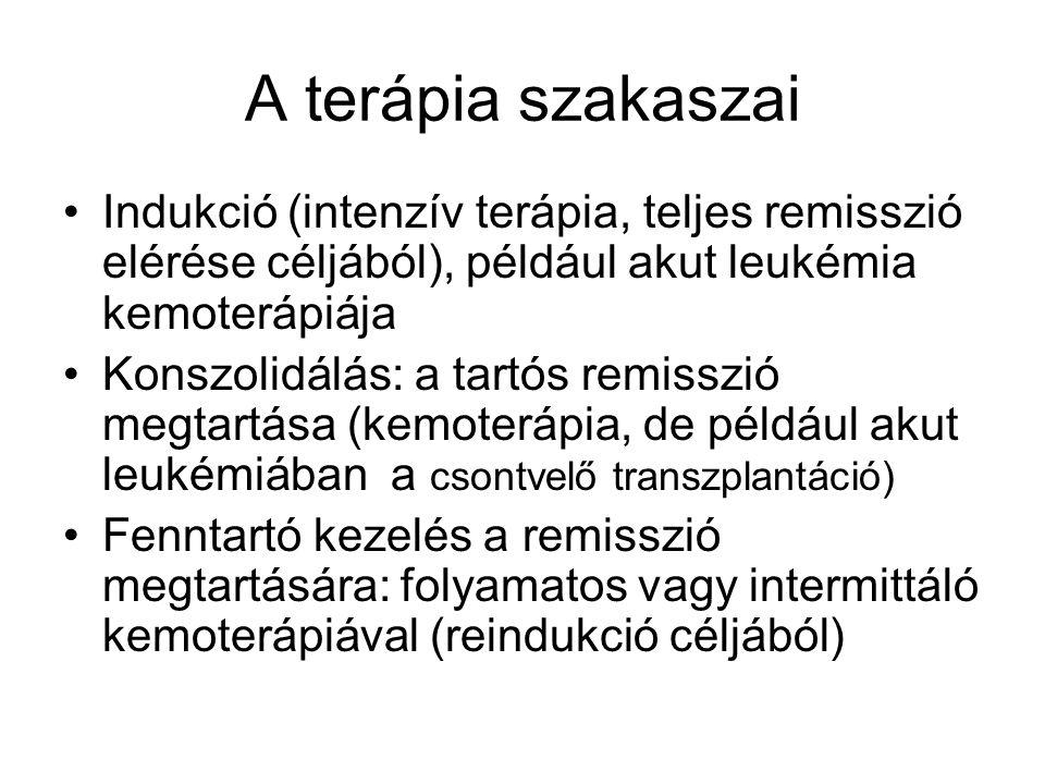 A terápia szakaszai Indukció (intenzív terápia, teljes remisszió elérése céljából), például akut leukémia kemoterápiája.