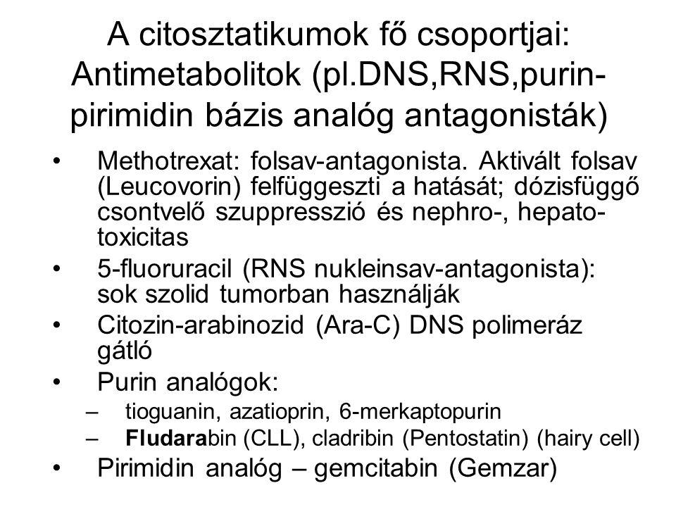 A citosztatikumok fő csoportjai: Antimetabolitok (pl