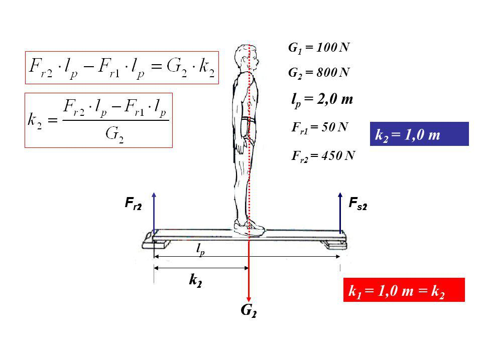 G1 = 100 N G2 = 800 N. lp = 2,0 m. Fr1 = 50 N. k2 = 1,0 m. Fr2 = 450 N. lp. Fr1. Fs1. k1. G1.