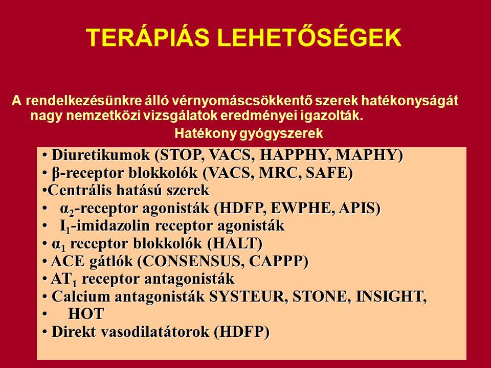 TERÁPIÁS LEHETŐSÉGEK Diuretikumok (STOP, VACS, HAPPHY, MAPHY)