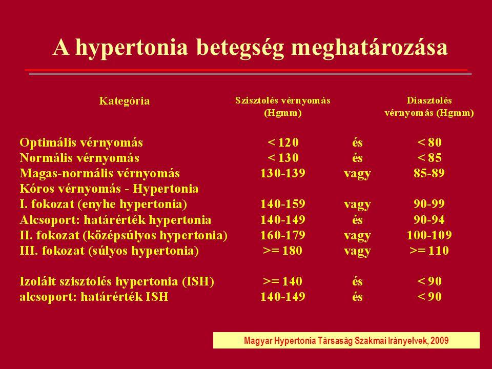 A hypertonia betegség meghatározása