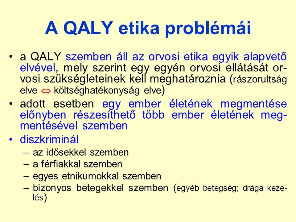 A QALY etika problémái