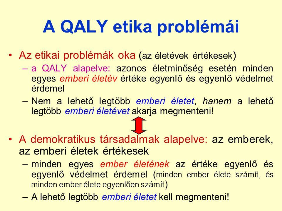 A QALY etika problémái Az etikai problémák oka (az életévek értékesek)