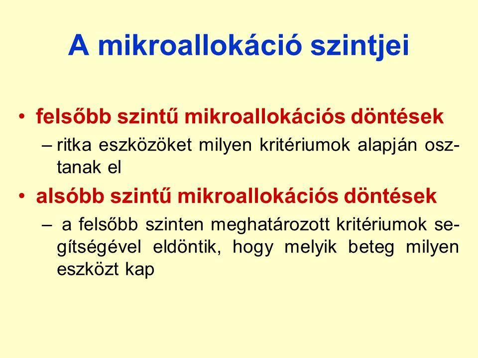A mikroallokáció szintjei