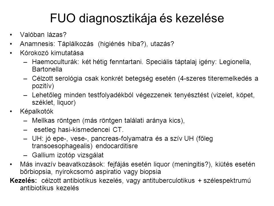 FUO diagnosztikája és kezelése