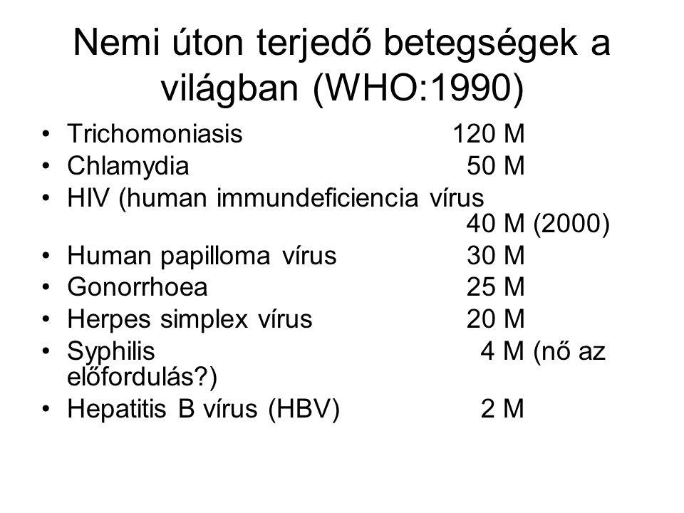 Nemi úton terjedő betegségek a világban (WHO:1990)