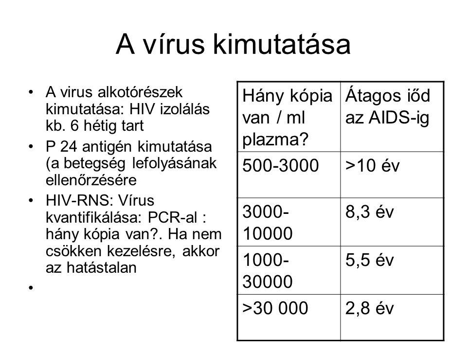 A vírus kimutatása Hány kópia van / ml plazma Átagos iőd az AIDS-ig