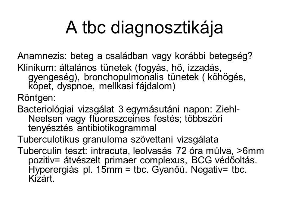 A tbc diagnosztikája Anamnezis: beteg a családban vagy korábbi betegség