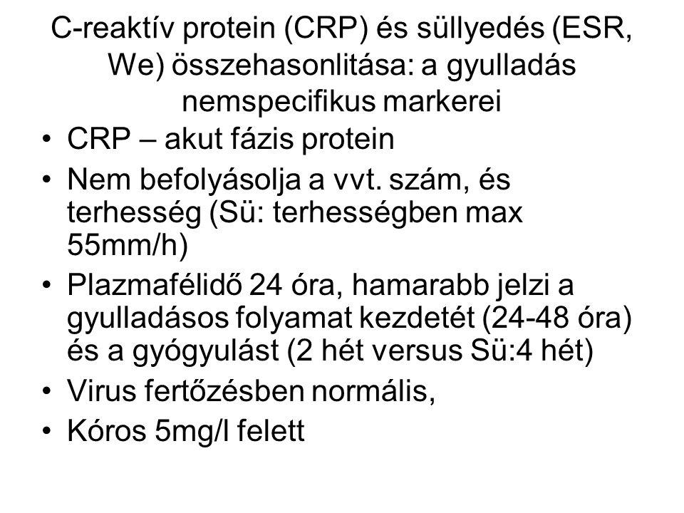 C-reaktív protein (CRP) és süllyedés (ESR, We) összehasonlitása: a gyulladás nemspecifikus markerei