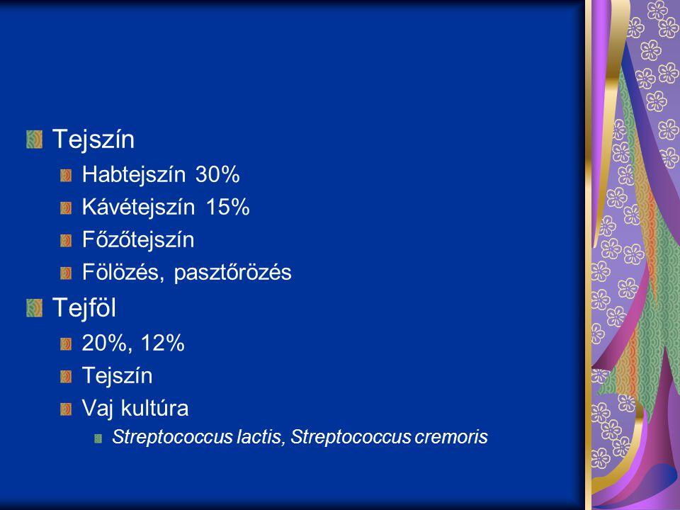 Tejszín Tejföl Habtejszín 30% Kávétejszín 15% Főzőtejszín