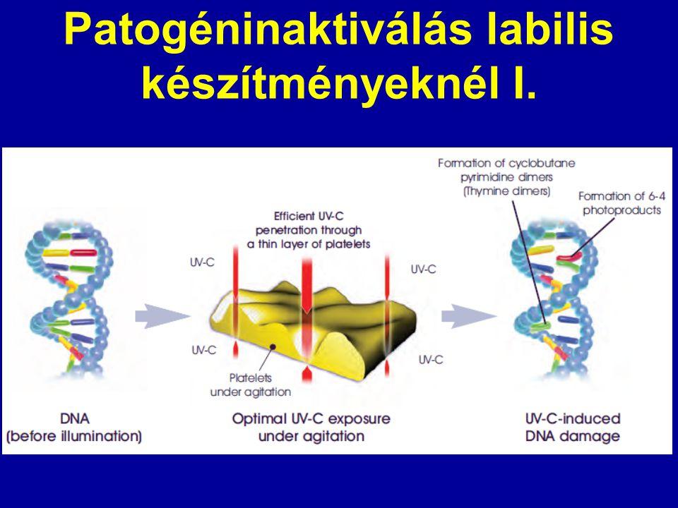 Patogéninaktiválás labilis készítményeknél I.