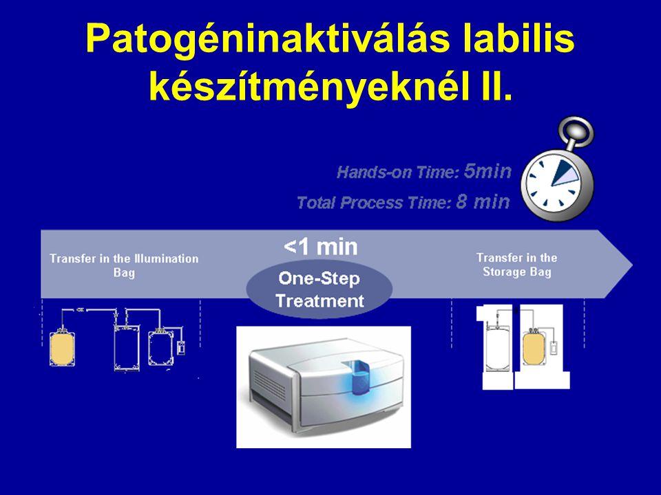 Patogéninaktiválás labilis készítményeknél II.