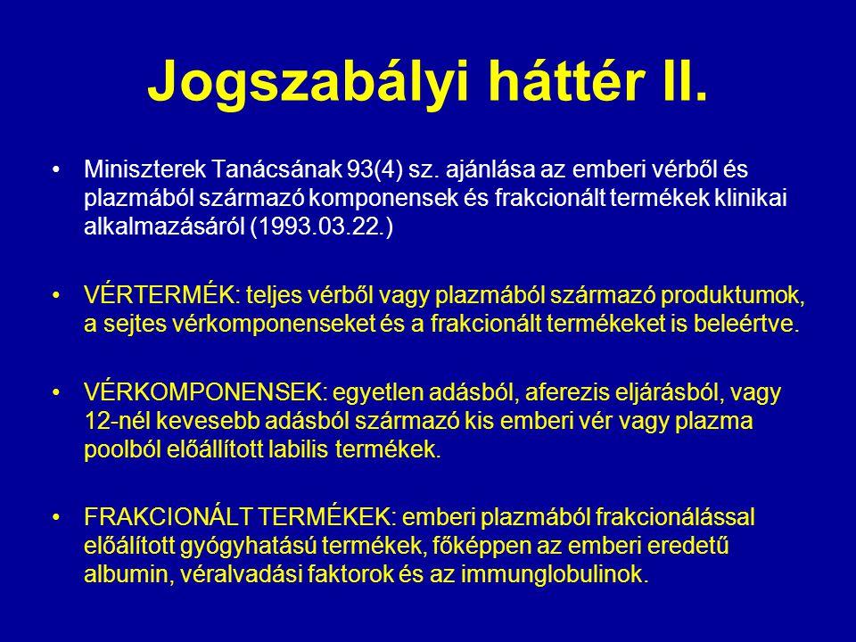 Jogszabályi háttér II.