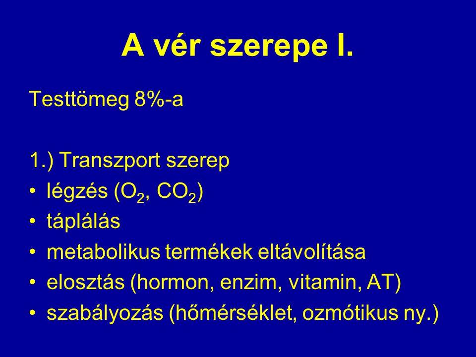 A vér szerepe I. Testtömeg 8%-a 1.) Transzport szerep légzés (O2, CO2)