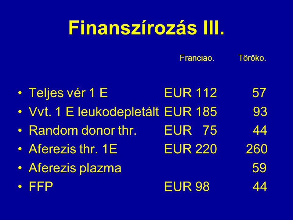 Finanszírozás III. Teljes vér 1 E EUR 112 57