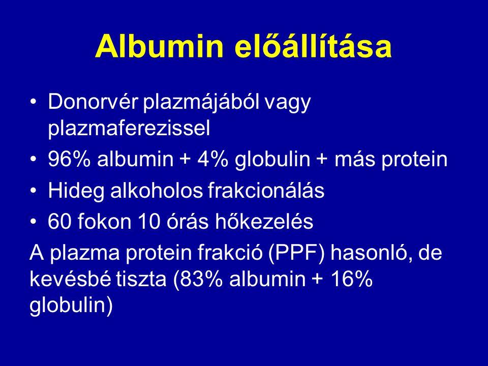 Albumin előállítása Donorvér plazmájából vagy plazmaferezissel