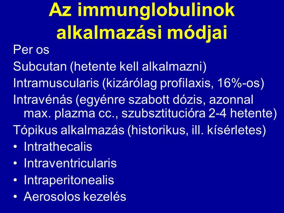 Az immunglobulinok alkalmazási módjai