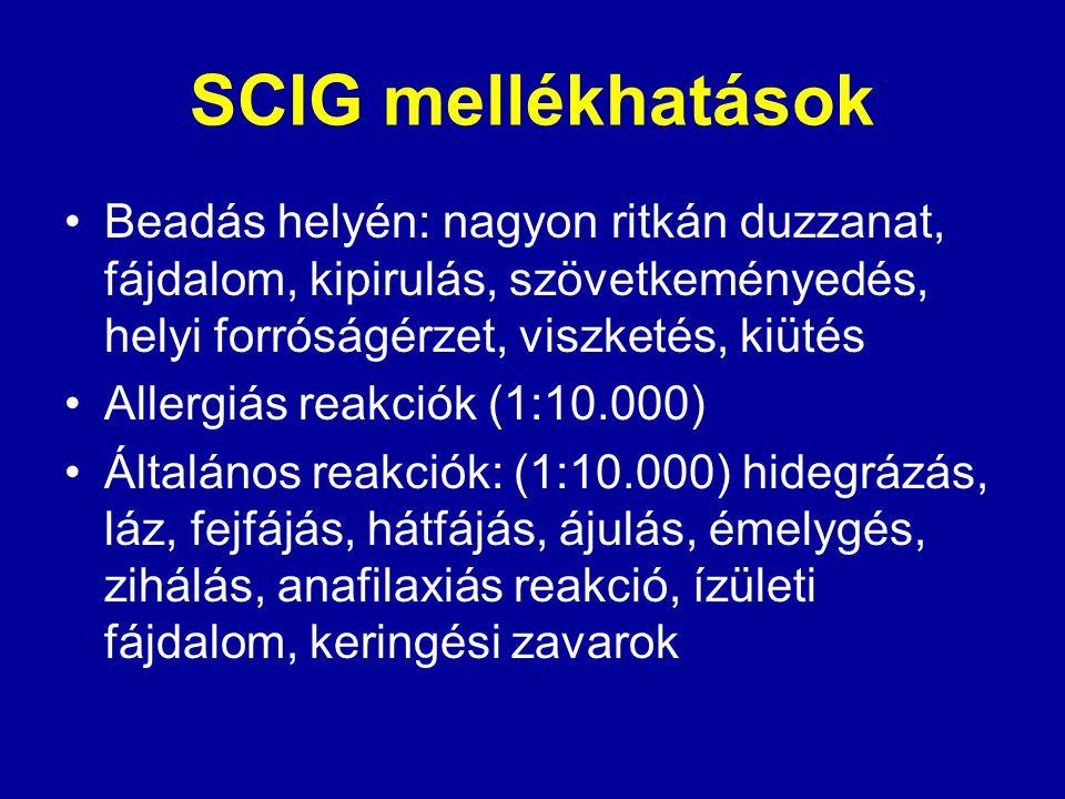 SCIG mellékhatások Beadás helyén: nagyon ritkán duzzanat, fájdalom, kipirulás, szövetkeményedés, helyi forróságérzet, viszketés, kiütés.