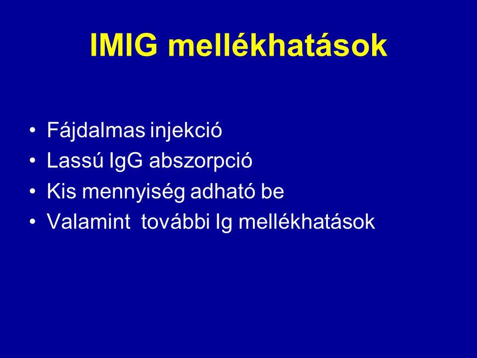IMIG mellékhatások Fájdalmas injekció Lassú IgG abszorpció