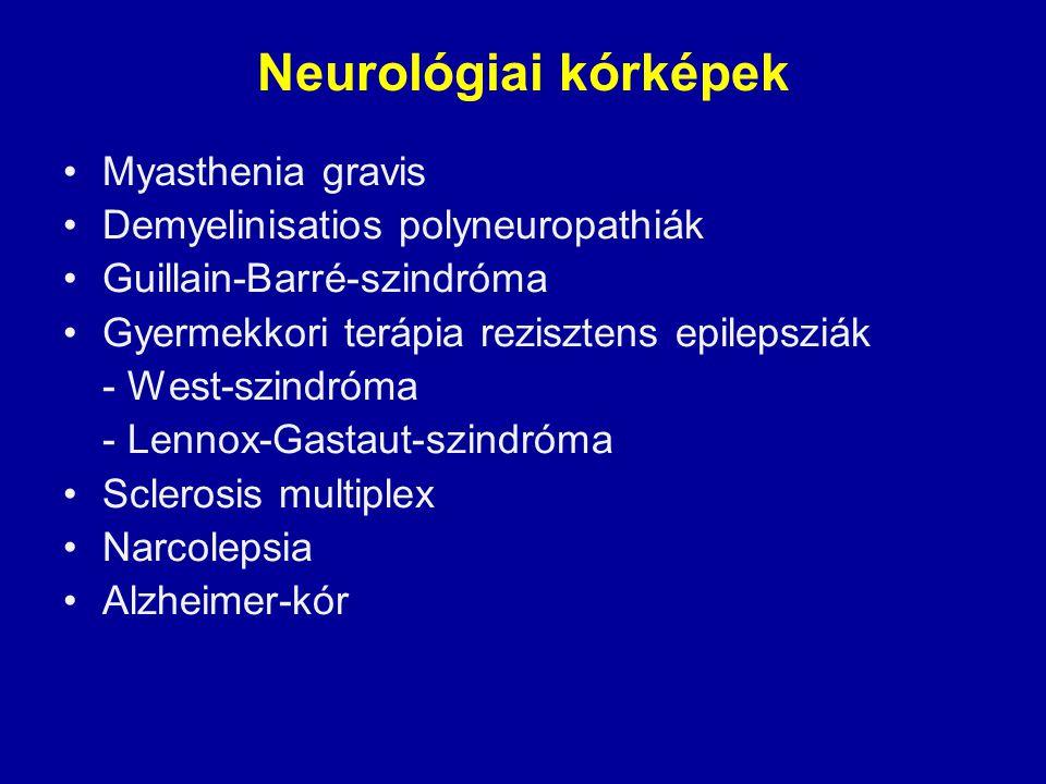 Neurológiai kórképek Myasthenia gravis