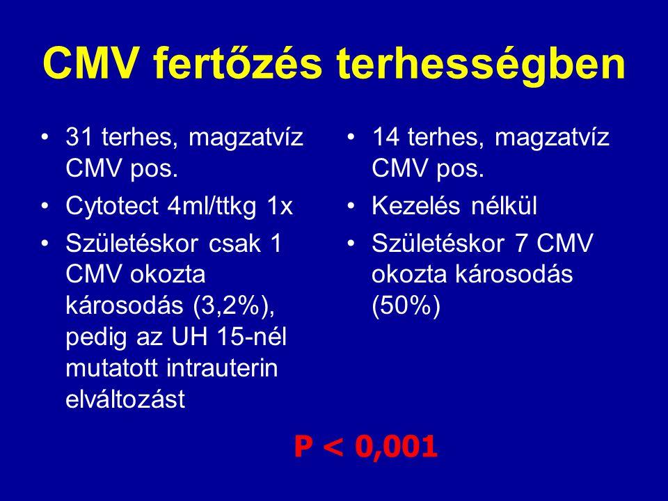 CMV fertőzés terhességben